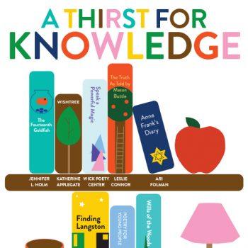 thirstforknowledge